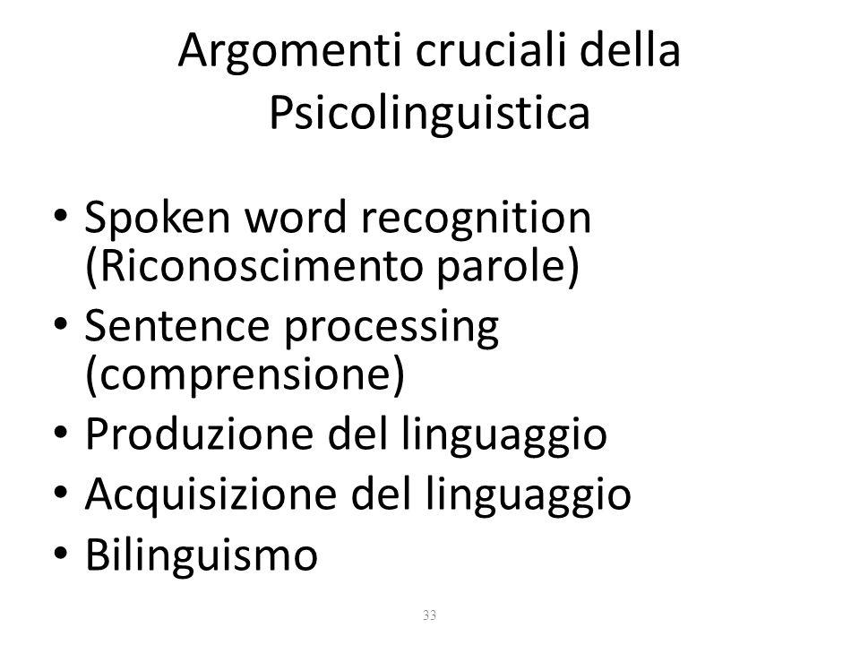 Argomenti cruciali della Psicolinguistica