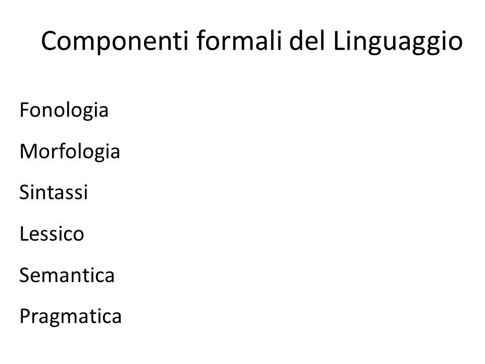 Componenti formali del Linguaggio