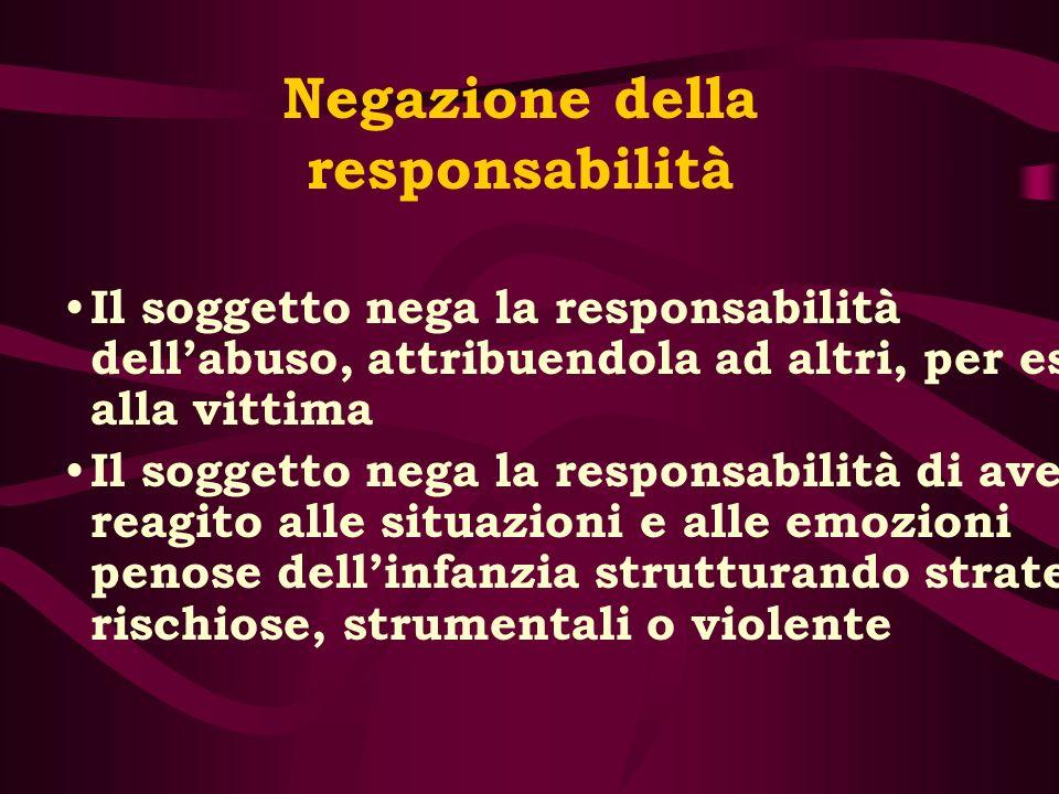 Negazione della responsabilità