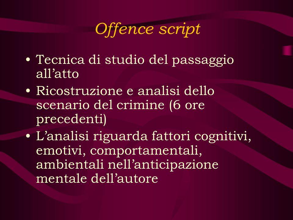 Offence script Tecnica di studio del passaggio all'atto