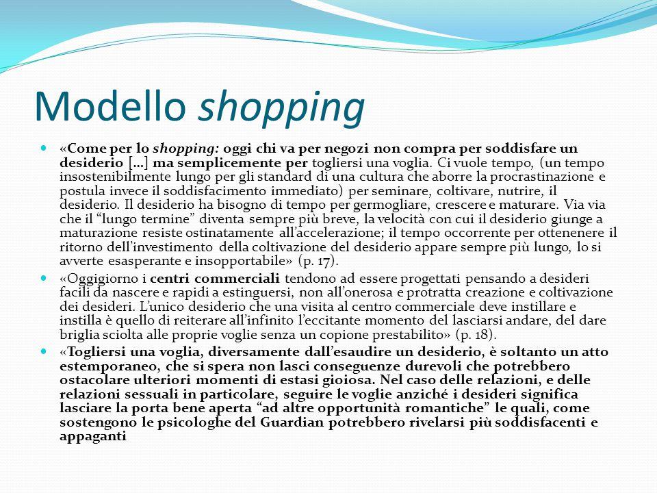 Modello shopping