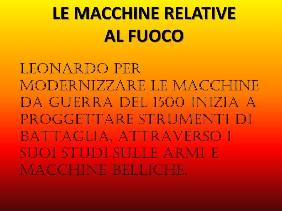 LE MACCHINE RELATIVE AL FUOCO