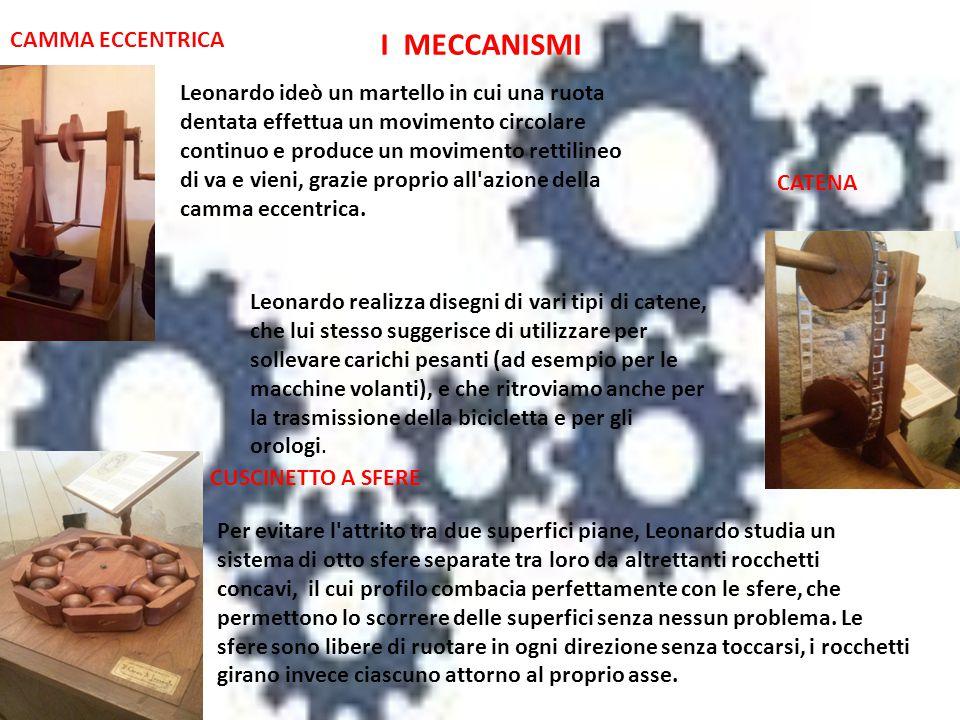 I MECCANISMI CAMMA ECCENTRICA