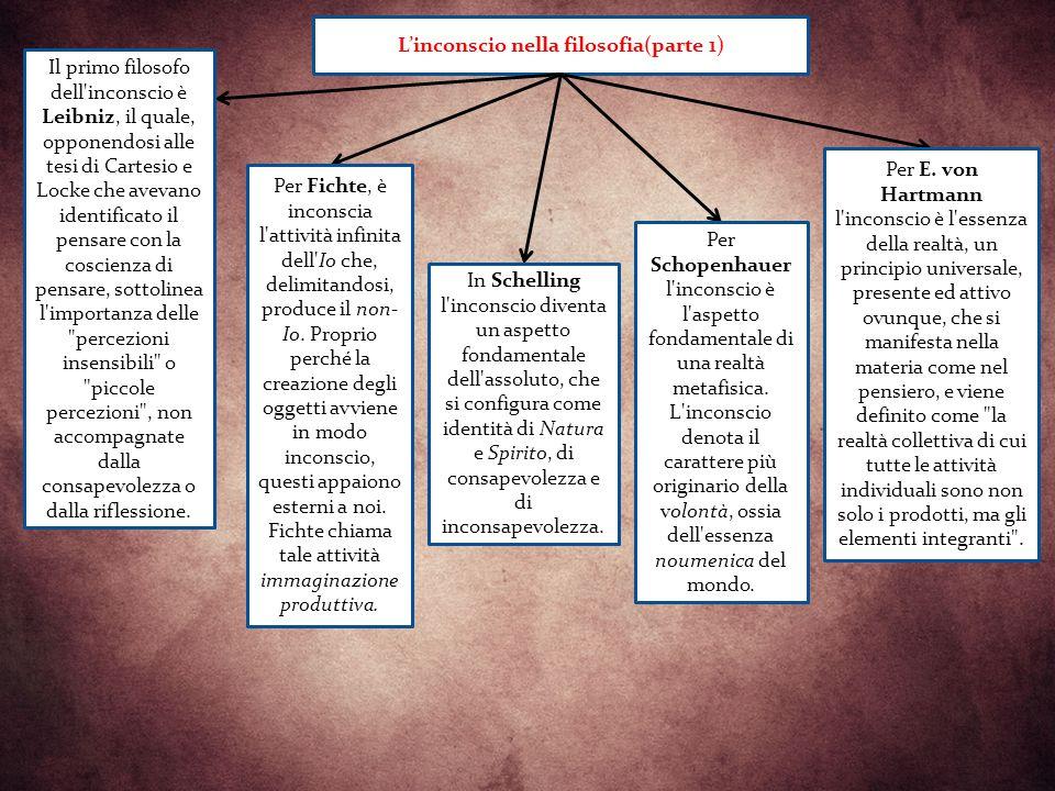 L'inconscio nella filosofia(parte 1)