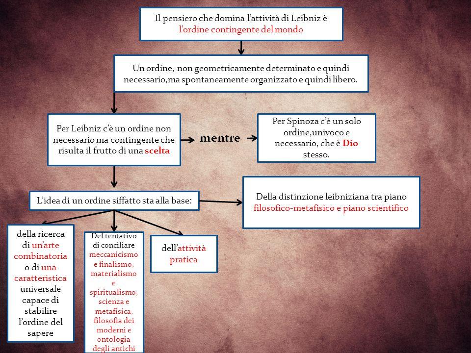 Il pensiero che domina l'attività di Leibniz è l'ordine contingente del mondo