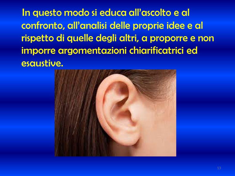 In questo modo si educa all'ascolto e al confronto, all'analisi delle proprie idee e al rispetto di quelle degli altri, a proporre e non imporre argomentazioni chiarificatrici ed esaustive.