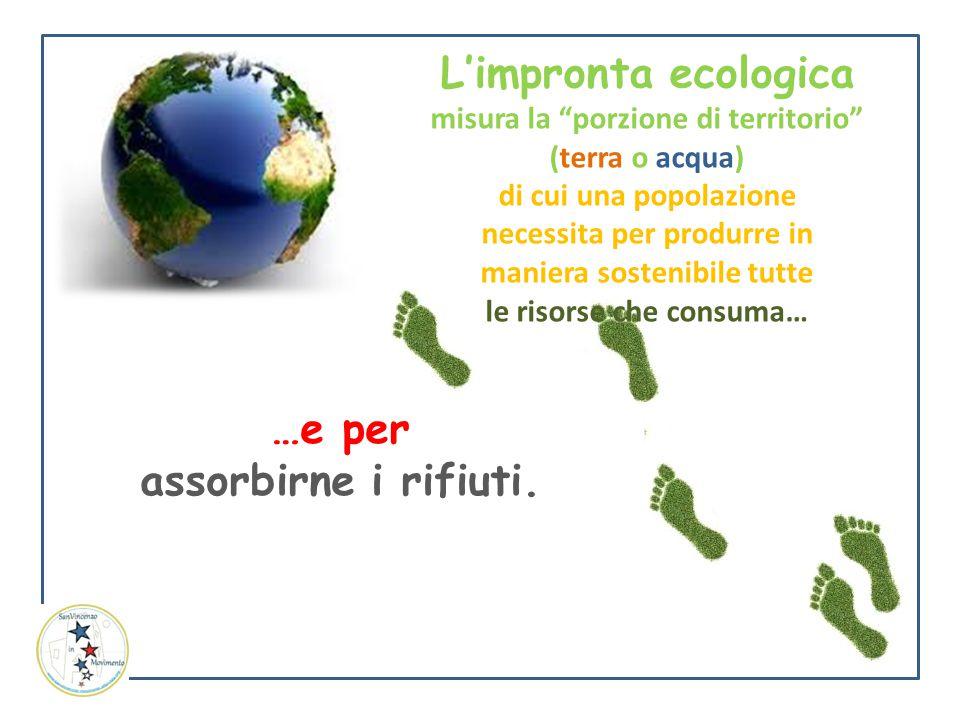 L'impronta ecologica …e per assorbirne i rifiuti.