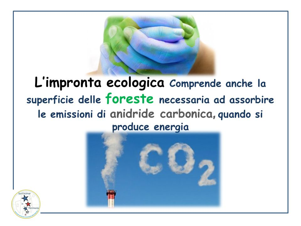 L'impronta ecologica Comprende anche la superficie delle foreste necessaria ad assorbire le emissioni di anidride carbonica, quando si produce energia