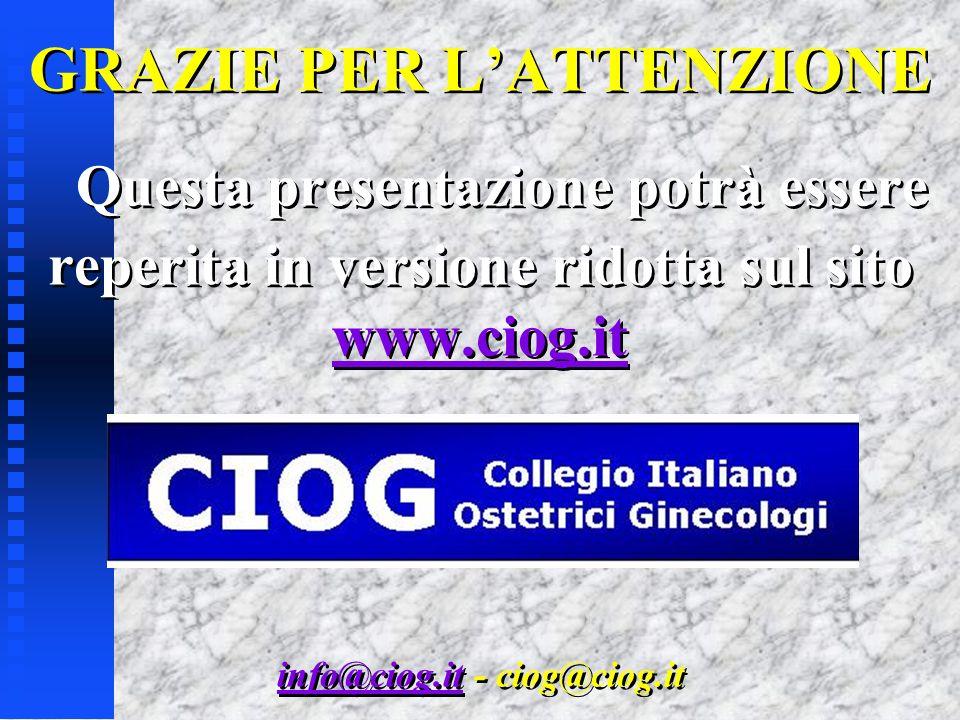 GRAZIE PER L'ATTENZIONE Questa presentazione potrà essere reperita in versione ridotta sul sito www.ciog.it info@ciog.it - ciog@ciog.it