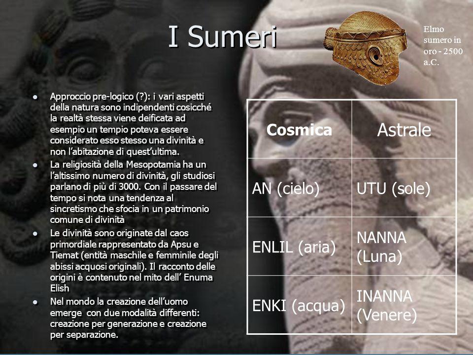 I Sumeri Astrale Cosmica AN (cielo) UTU (sole) ENLIL (aria)