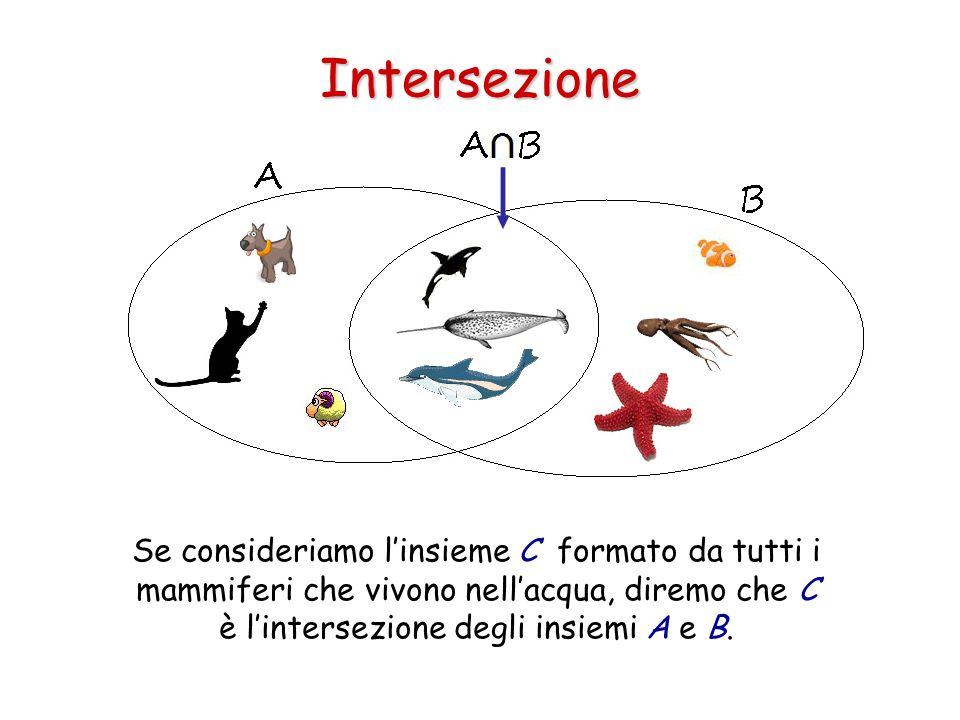 Intersezione Se consideriamo l'insieme C formato da tutti i mammiferi che vivono nell'acqua, diremo che C è l'intersezione degli insiemi A e B.