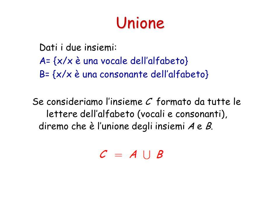 Unione Dati i due insiemi: A= {x/x è una vocale dell'alfabeto}