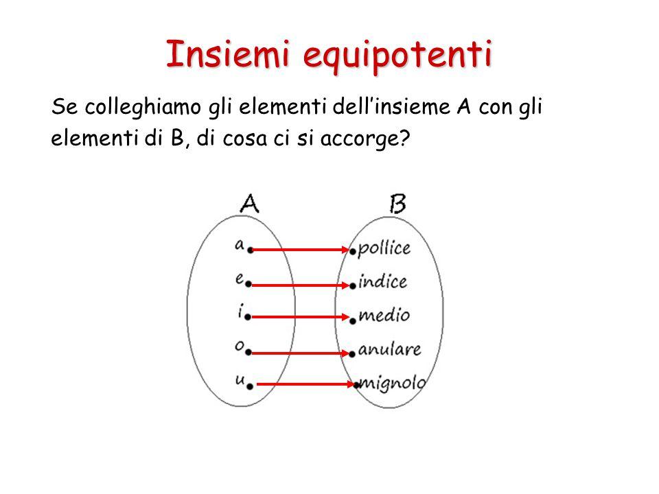 Insiemi equipotenti Se colleghiamo gli elementi dell'insieme A con gli elementi di B, di cosa ci si accorge