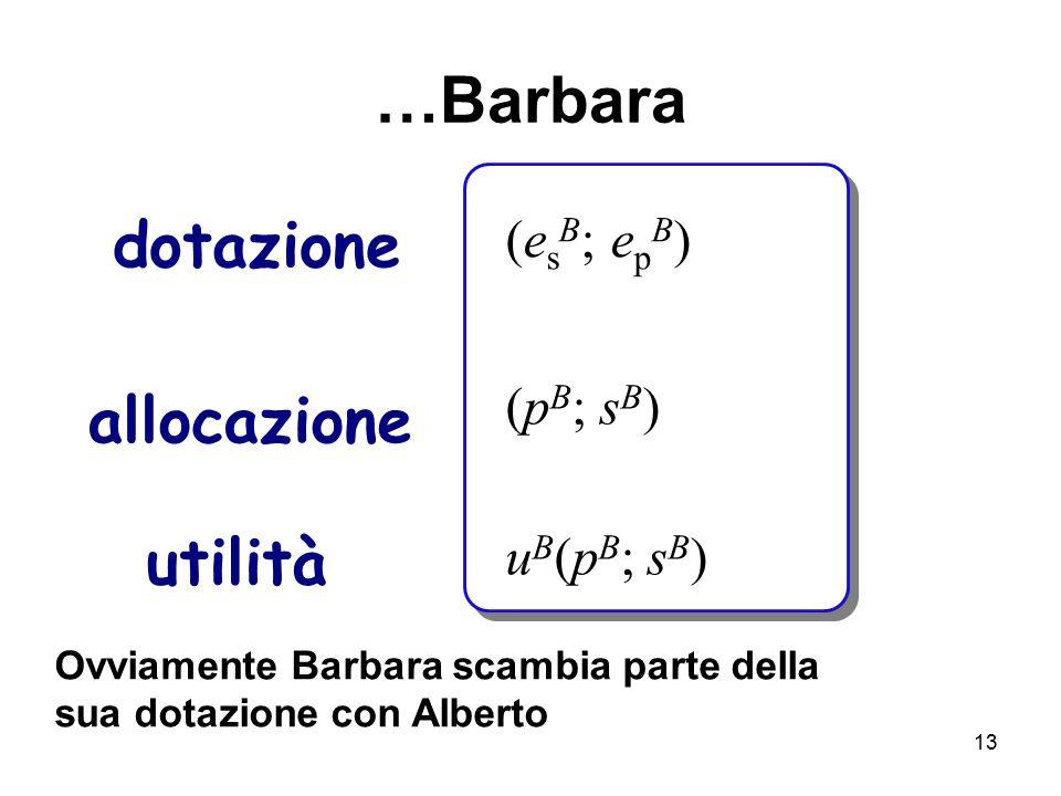…Barbara dotazione allocazione utilità (esB; epB) (pB; sB) uB(pB; sB)