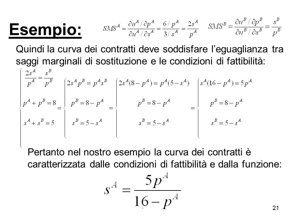 Esempio: Quindi la curva dei contratti deve soddisfare l'eguaglianza tra saggi marginali di sostituzione e le condizioni di fattibilità: