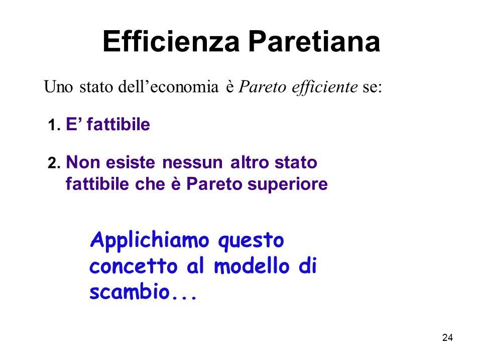 Efficienza Paretiana Uno stato dell'economia è Pareto efficiente se: E' fattibile. Non esiste nessun altro stato fattibile che è Pareto superiore.