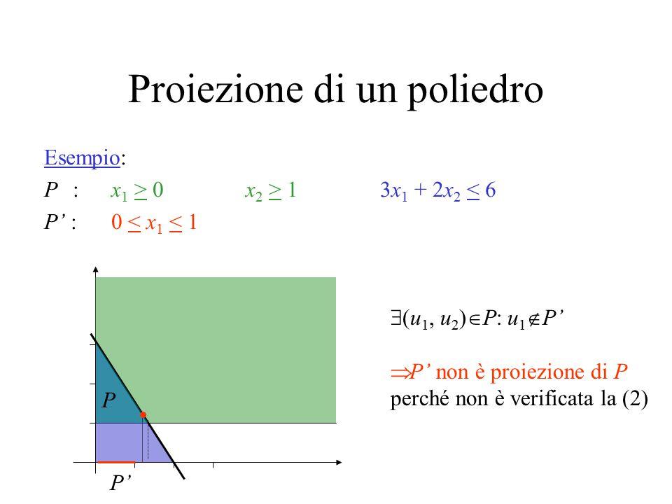Proiezione di un poliedro