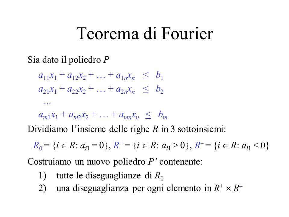 Teorema di Fourier Sia dato il poliedro P