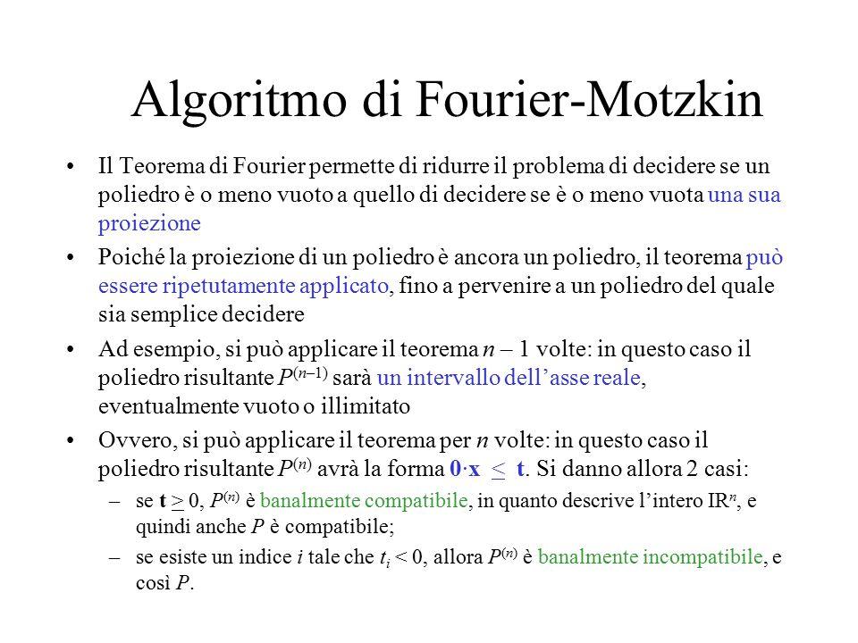 Algoritmo di Fourier-Motzkin