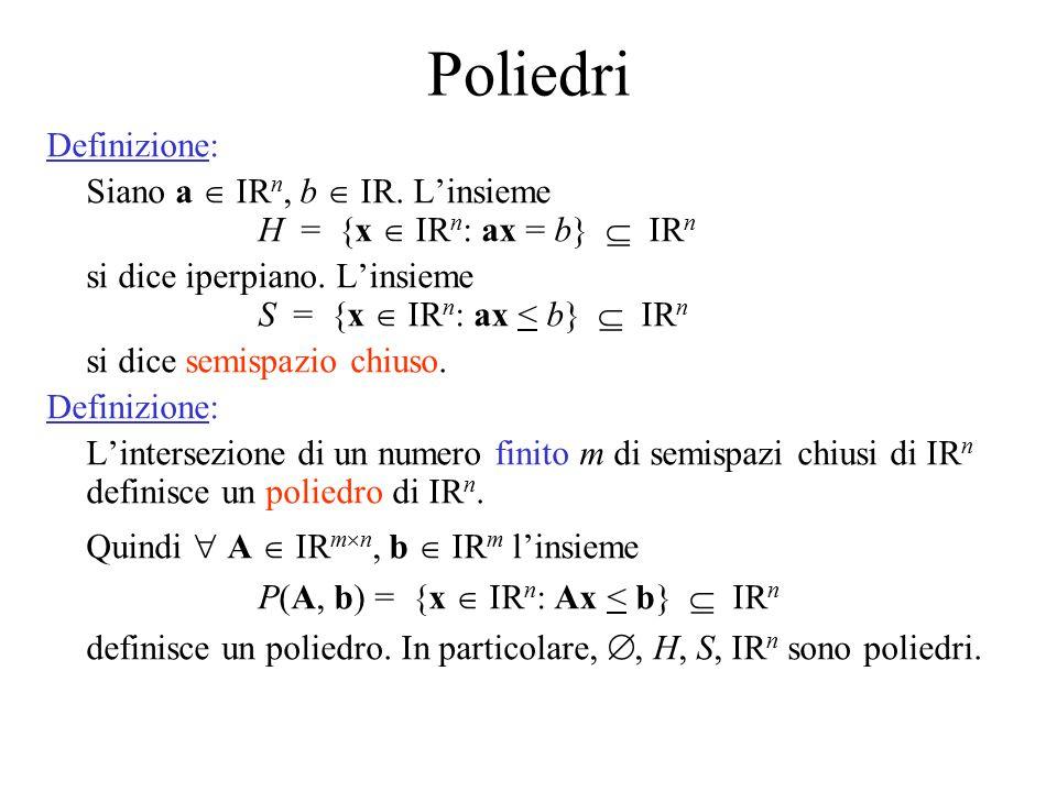 Poliedri Definizione:
