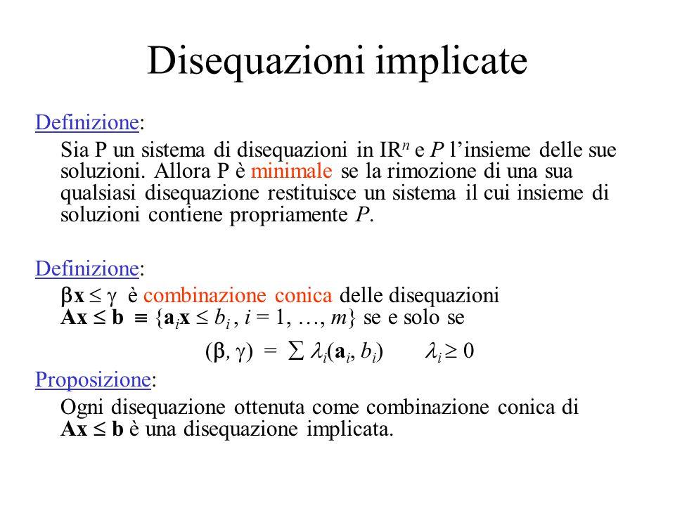 Disequazioni implicate
