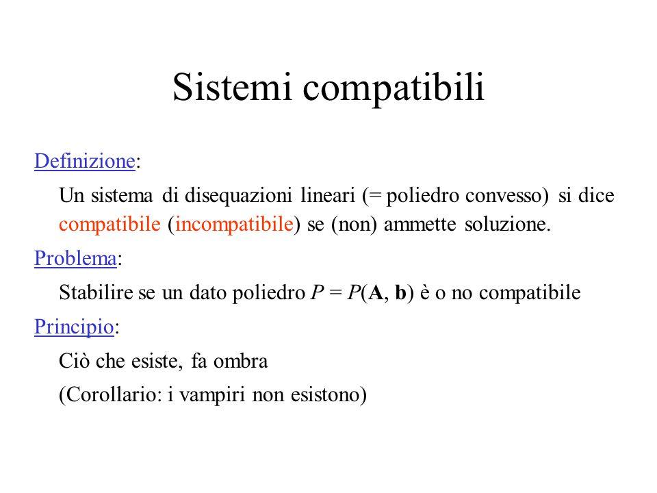 Sistemi compatibili Definizione: