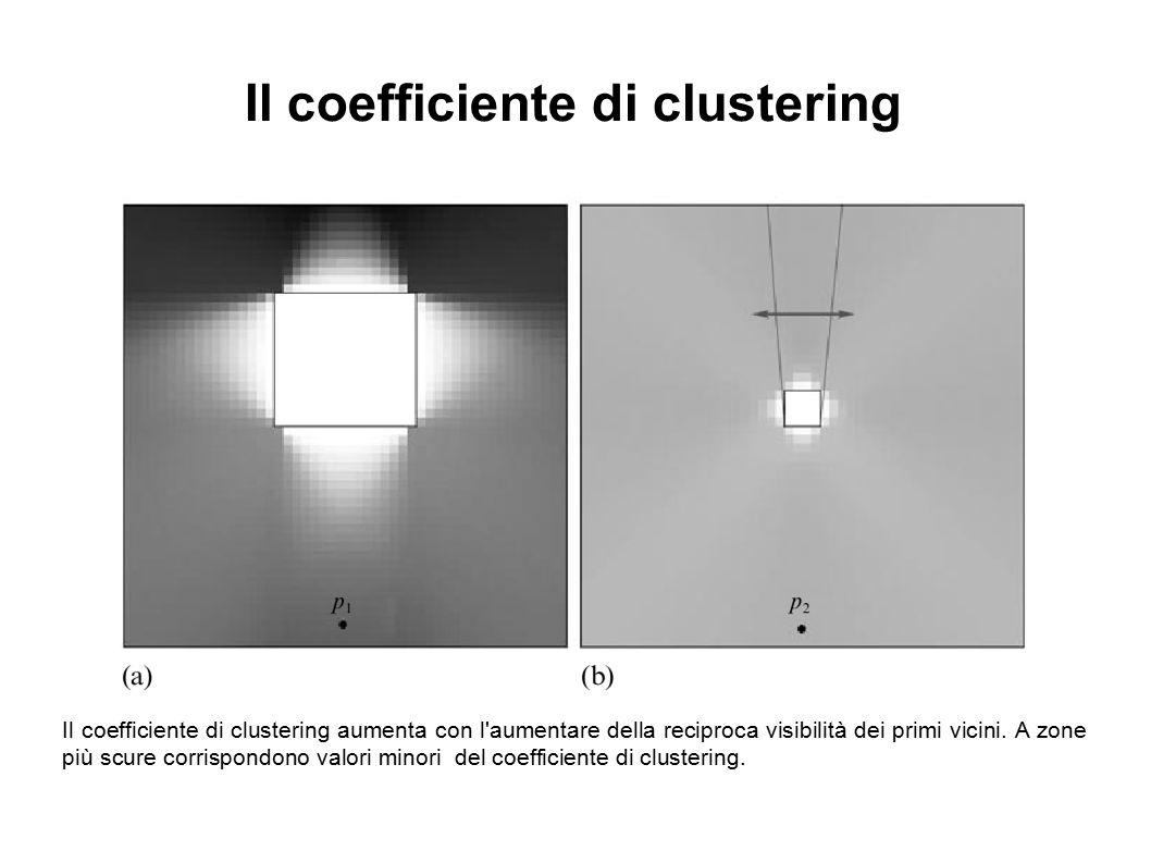 Il coefficiente di clustering
