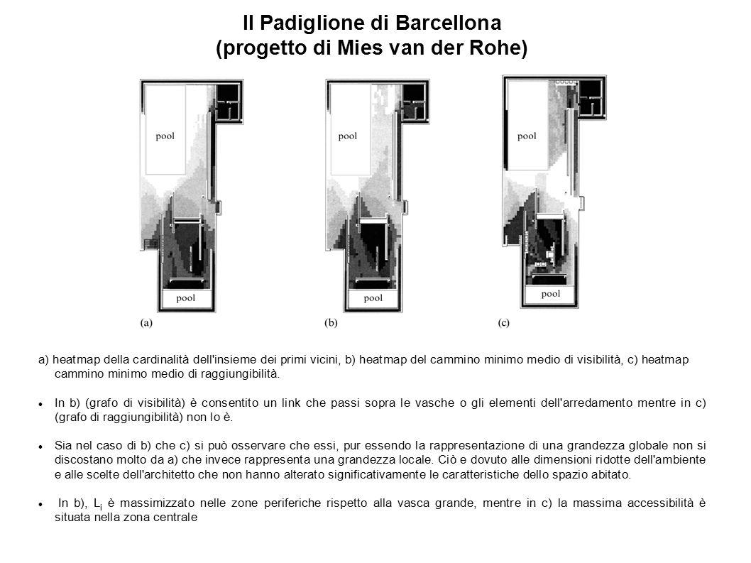 Il Padiglione di Barcellona (progetto di Mies van der Rohe)