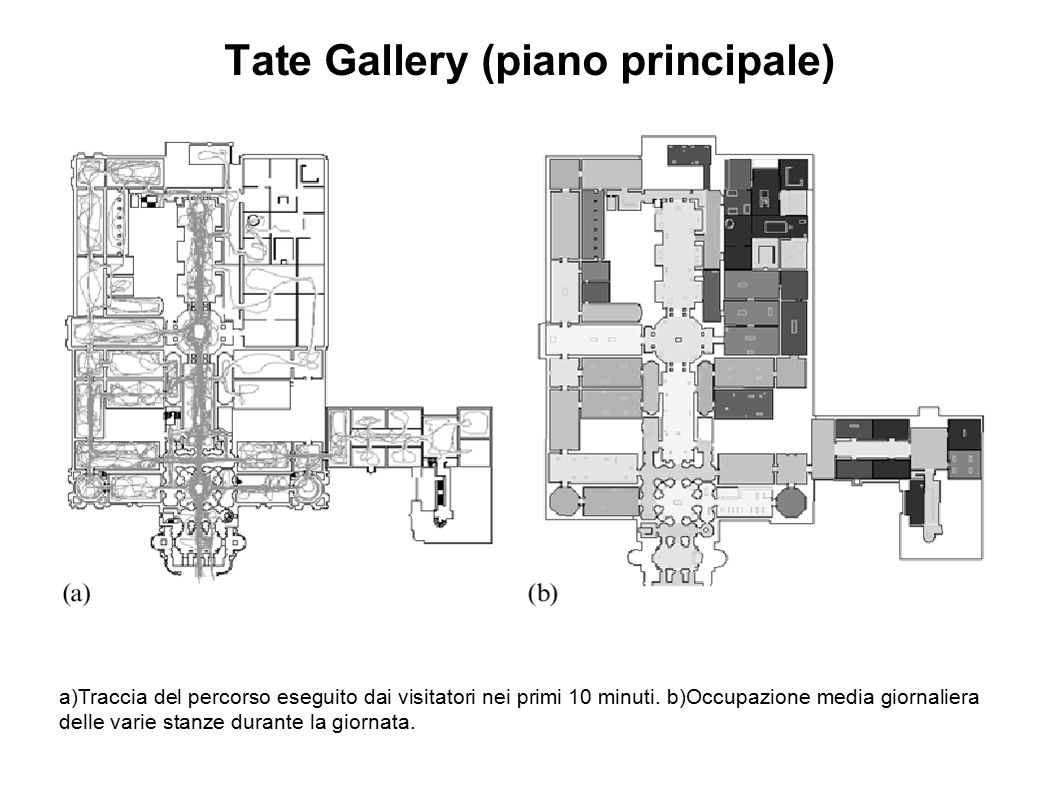 Tate Gallery (piano principale)