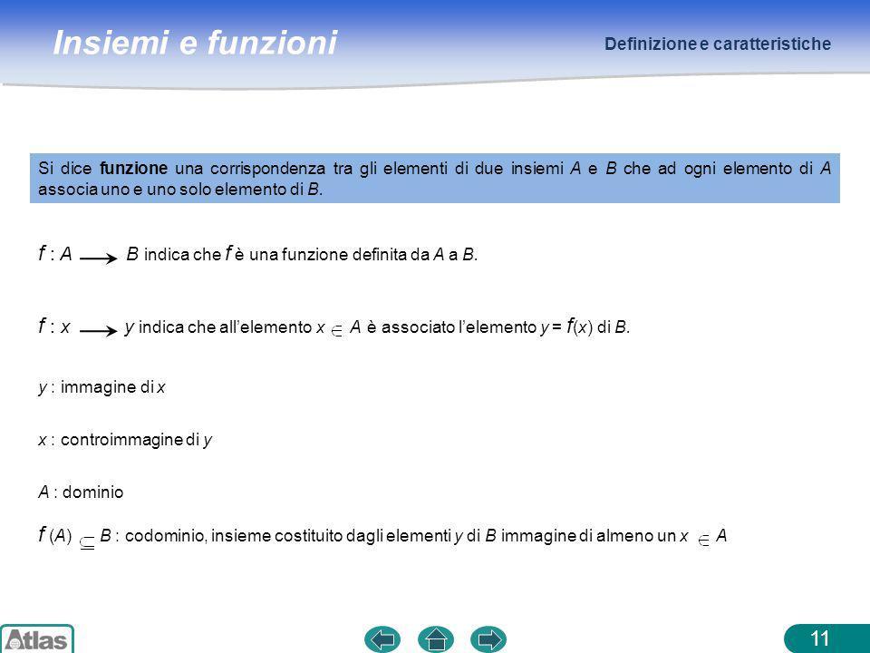 f : A B indica che f è una funzione definita da A a B.