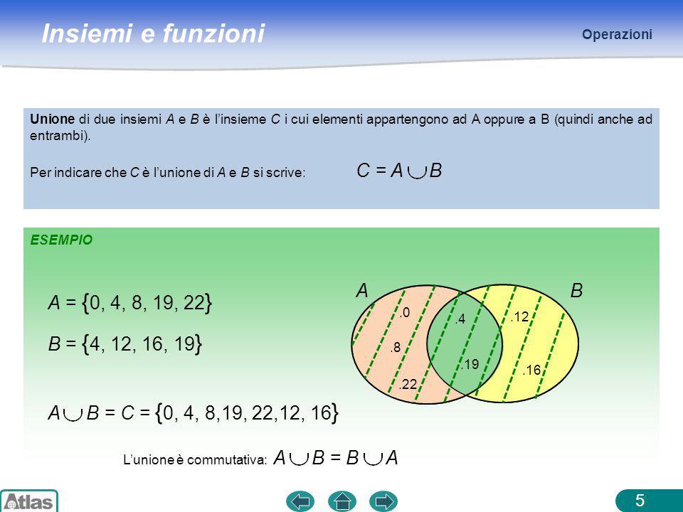 Operazioni Unione di due insiemi A e B è l'insieme C i cui elementi appartengono ad A oppure a B (quindi anche ad entrambi).