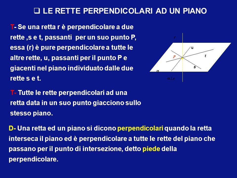 LE RETTE PERPENDICOLARI AD UN PIANO
