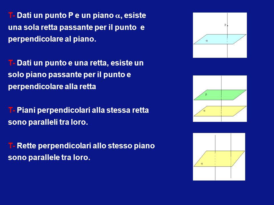 T- Dati un punto P e un piano a, esiste una sola retta passante per il punto e perpendicolare al piano.