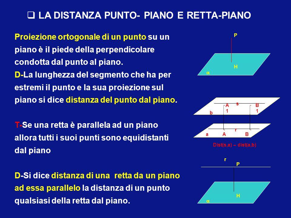 LA DISTANZA PUNTO- PIANO E RETTA-PIANO