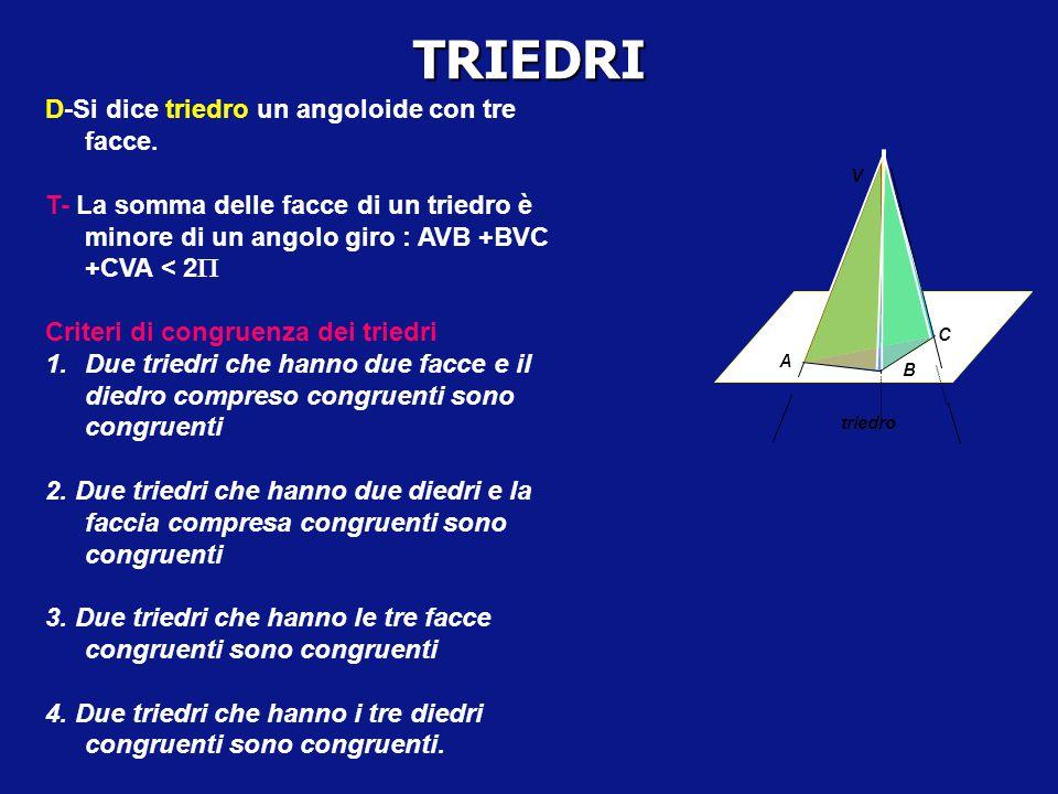 TRIEDRI D-Si dice triedro un angoloide con tre facce.