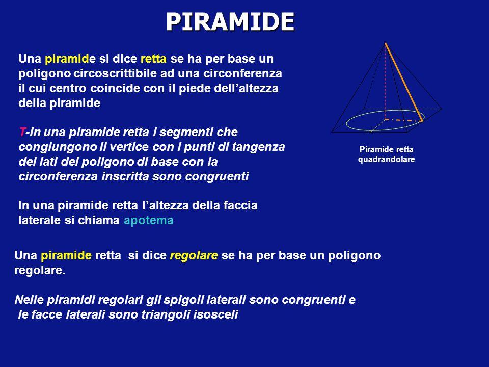 Piramide retta quadrandolare