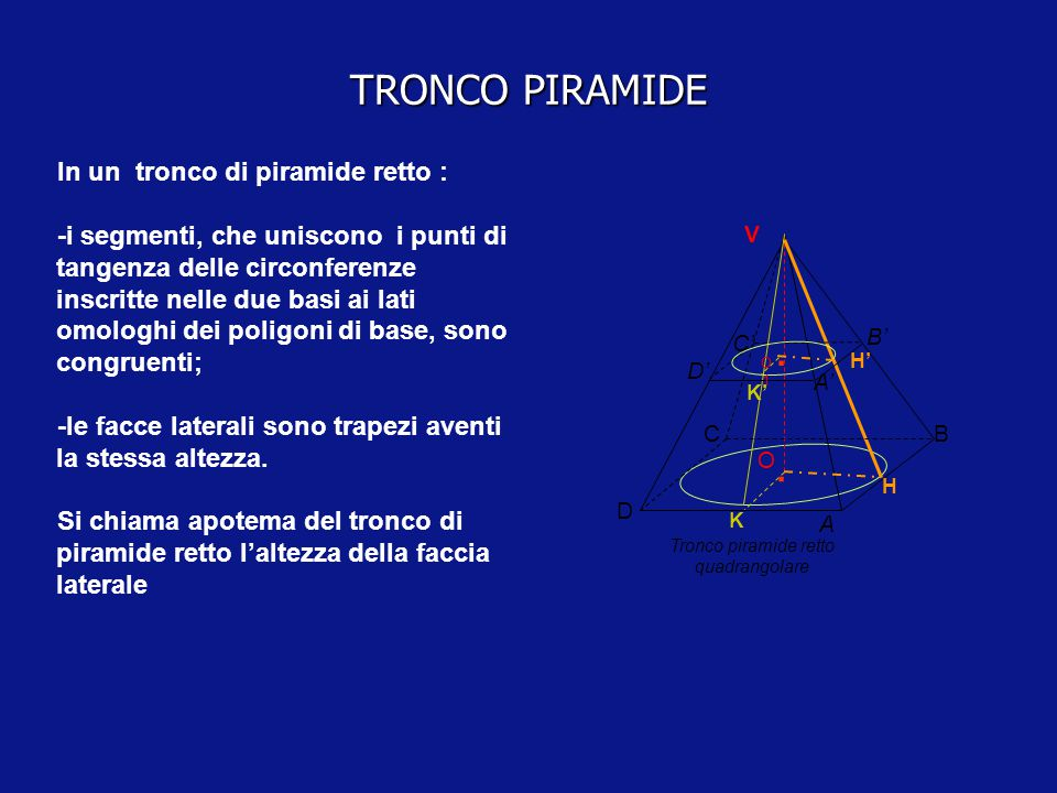 Tronco piramide retto quadrangolare