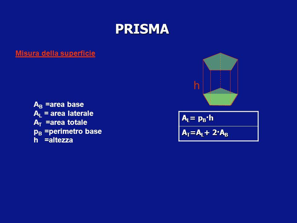 PRISMA h Misura della superficie AL= pB·h AT=AL+ 2·AB AB =area base