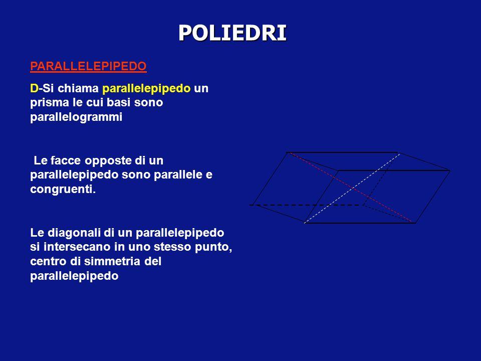 POLIEDRI PARALLELEPIPEDO