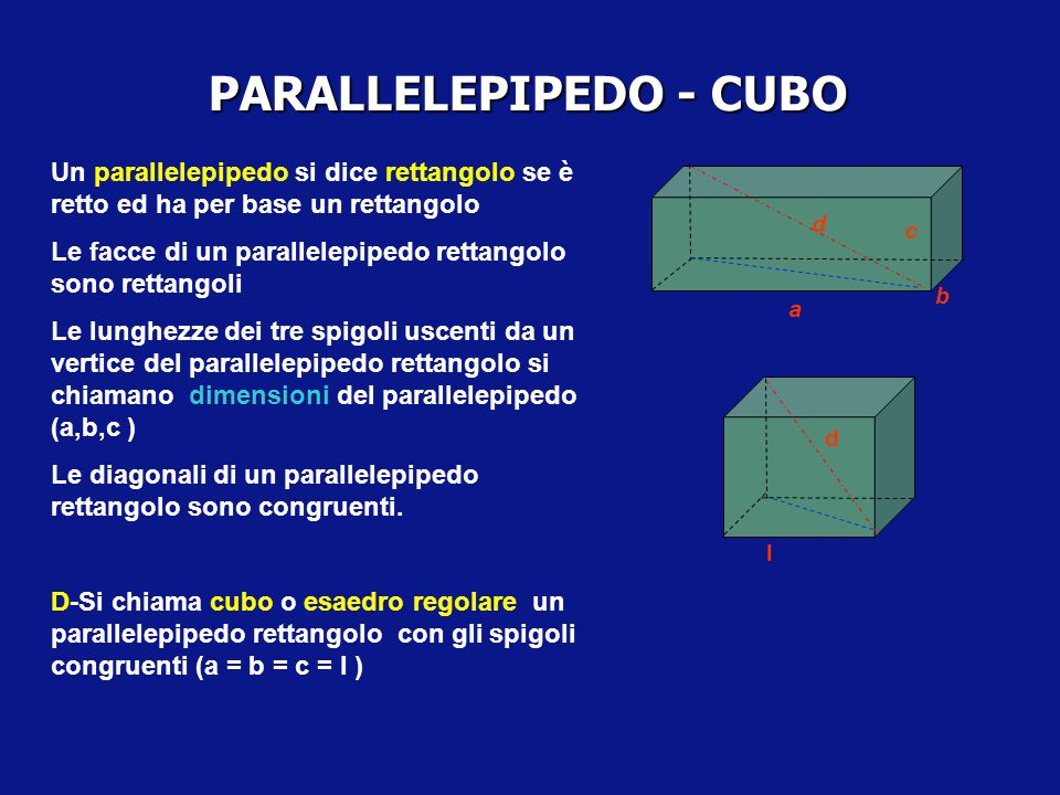 PARALLELEPIPEDO - CUBO