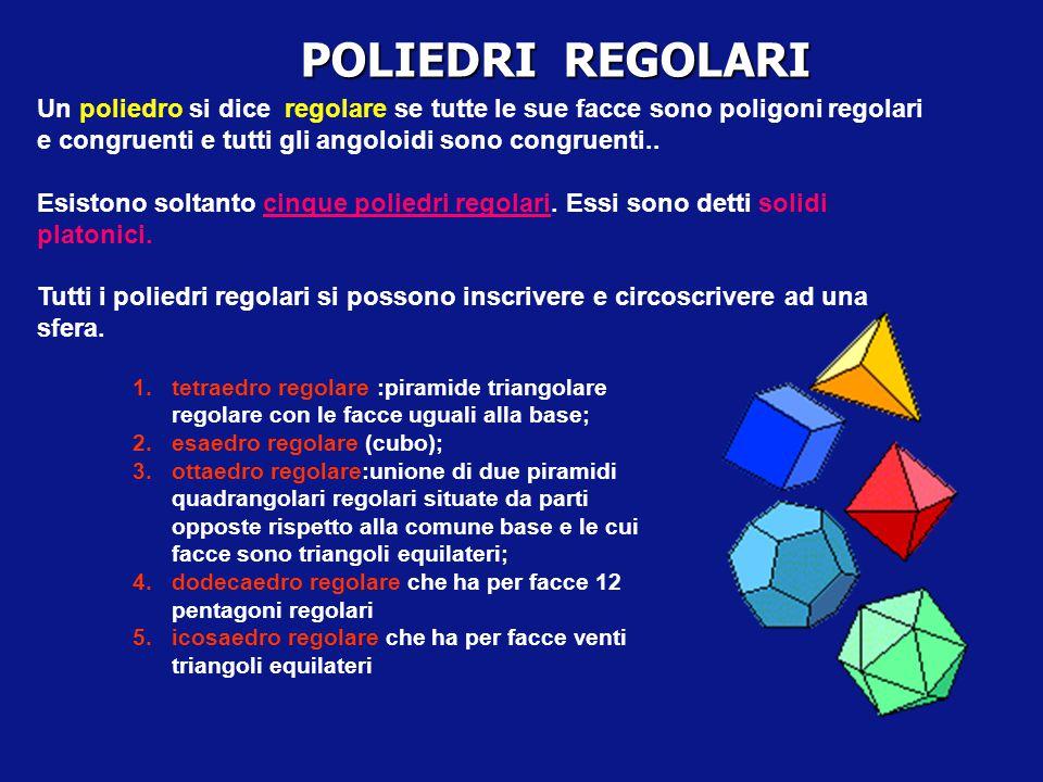 POLIEDRI REGOLARI Un poliedro si dice regolare se tutte le sue facce sono poligoni regolari e congruenti e tutti gli angoloidi sono congruenti..