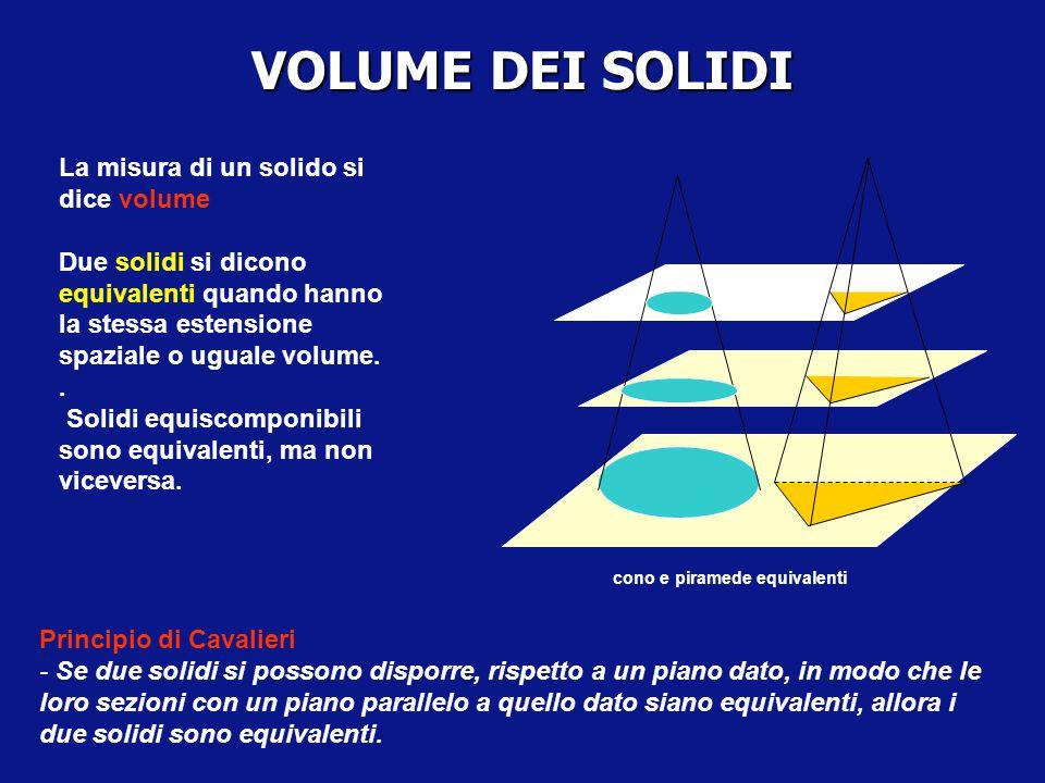 VOLUME DEI SOLIDI La misura di un solido si dice volume