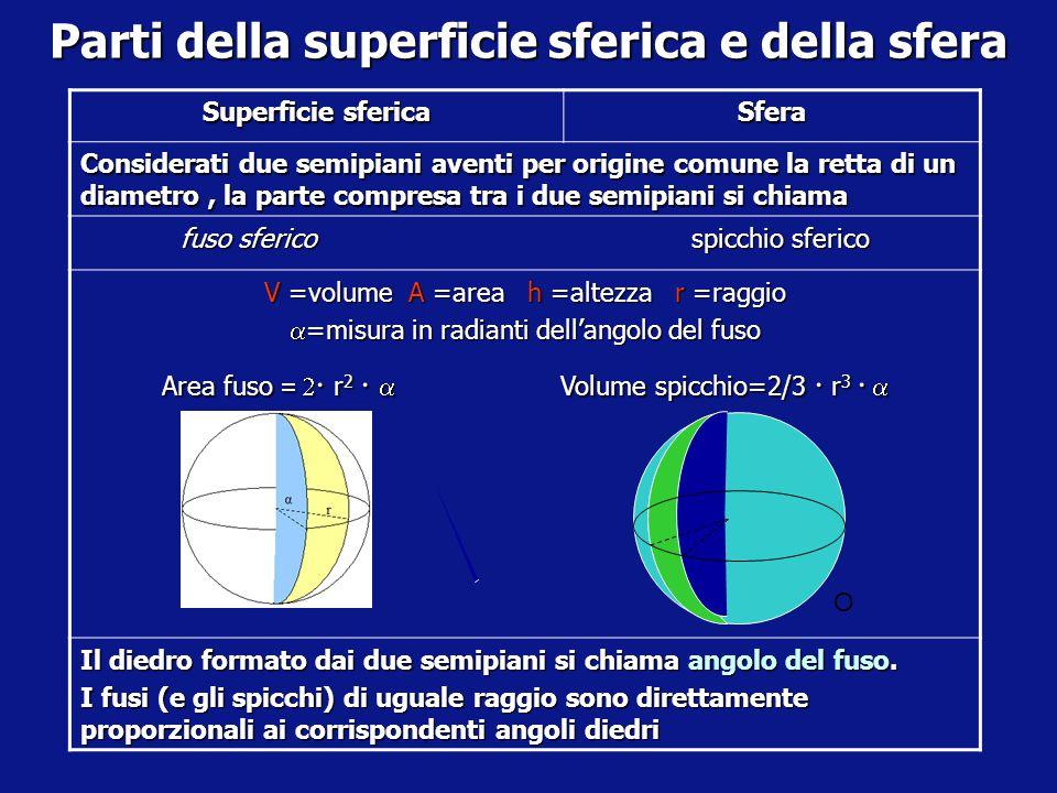 Parti della superficie sferica e della sfera