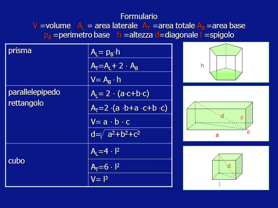 Formulario V =volume AL = area laterale AT =area totale AB =area base pB =perimetro base h =altezza d=diagonale l =spigolo