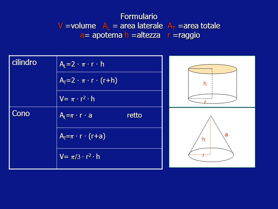 Formulario V =volume AL = area laterale AT =area totale a= apotema h =altezza r =raggio