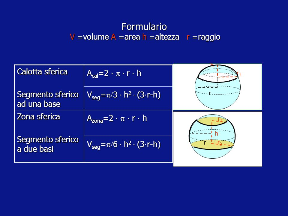 Formulario V =volume A =area h =altezza r =raggio