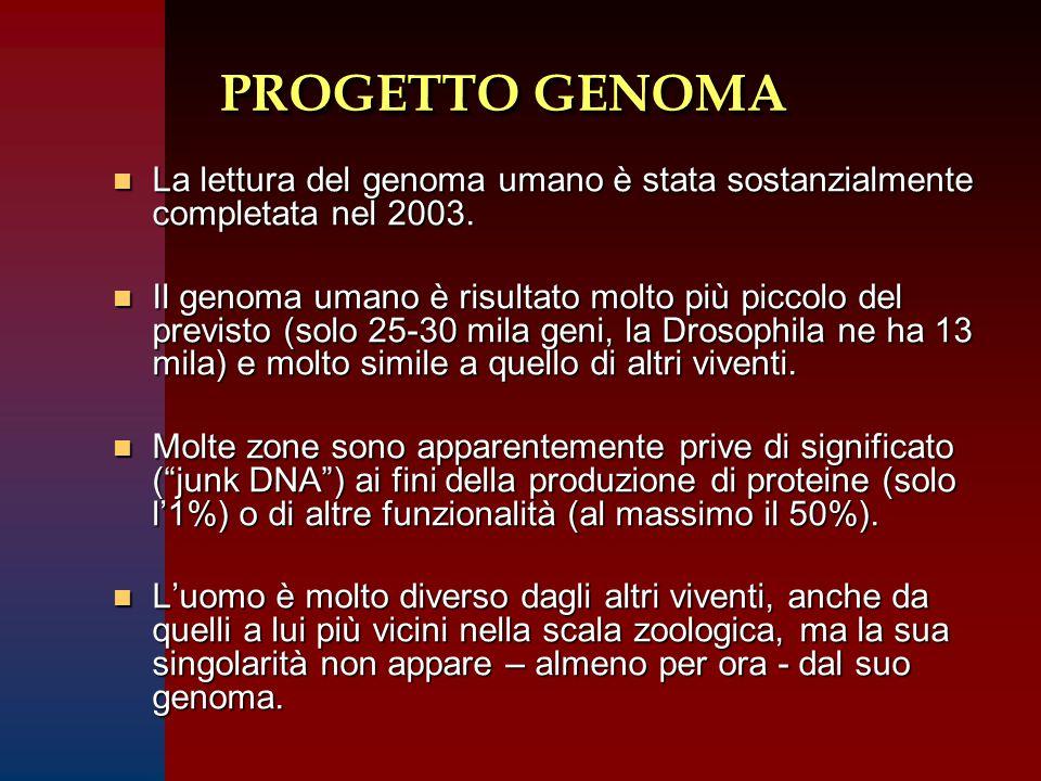 PROGETTO GENOMA La lettura del genoma umano è stata sostanzialmente completata nel 2003.