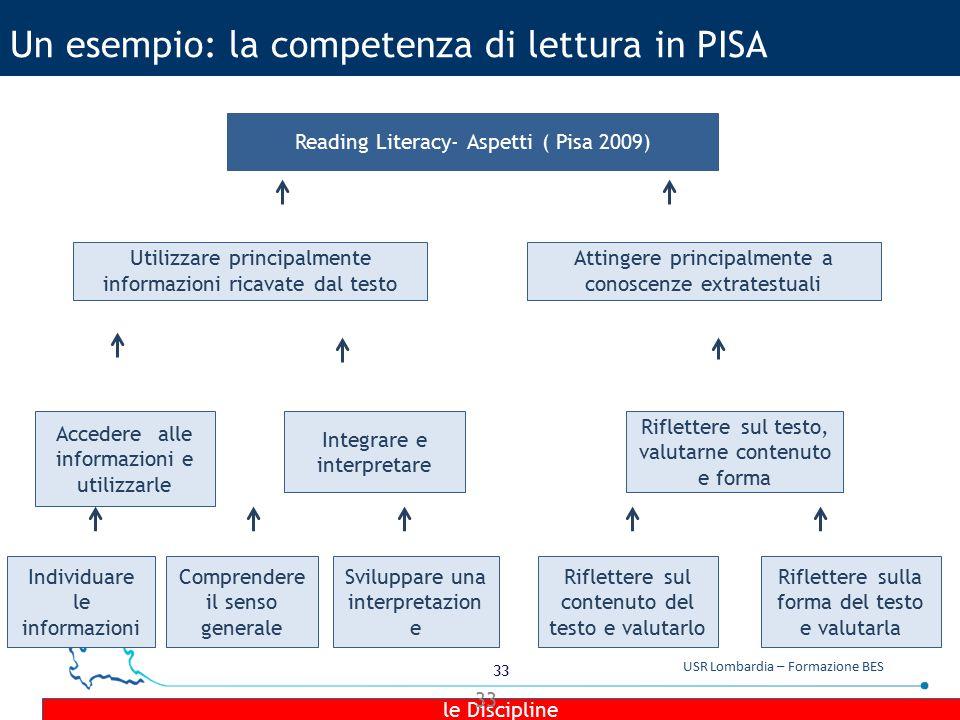 Un esempio: la competenza di lettura in PISA