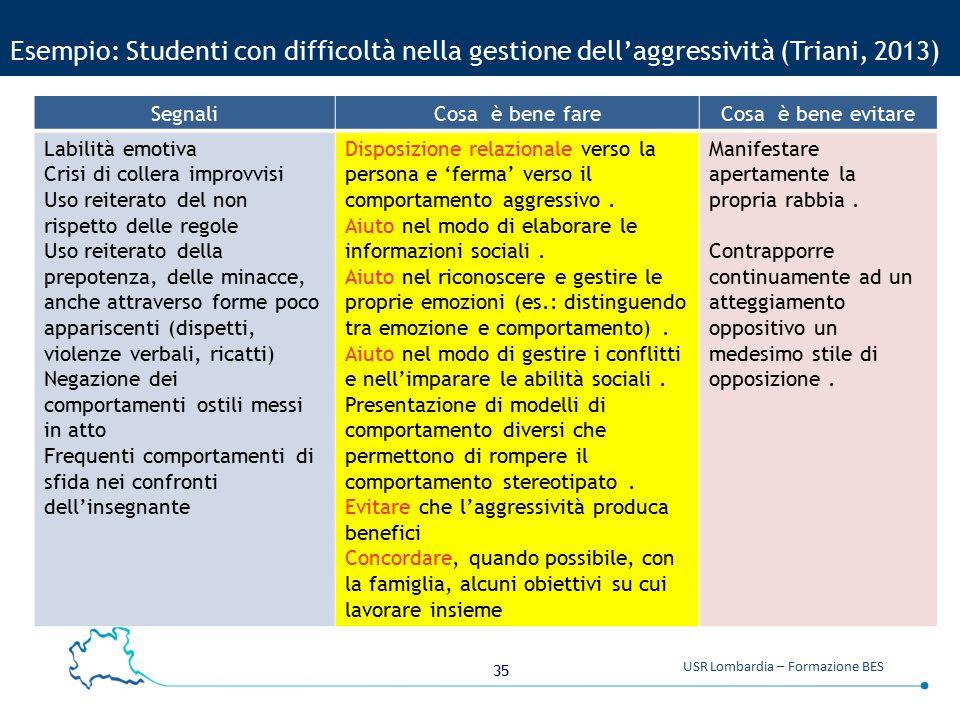 Esempio: Studenti con difficoltà nella gestione dell'aggressività (Triani, 2013)