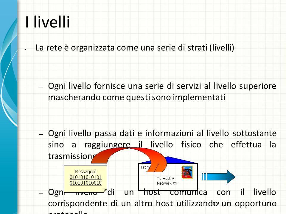 I livelli La rete è organizzata come una serie di strati (livelli)